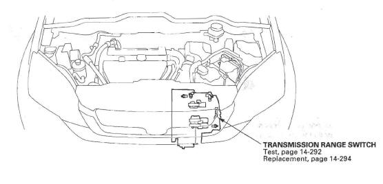Honda CR-V. Automatic Transmission