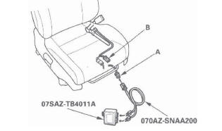 Honda CR-V. SRS (Supplemental Restraint System)