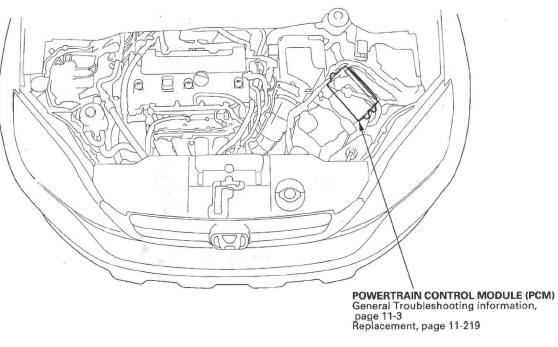 Honda CR-V. Catalytic Converter System