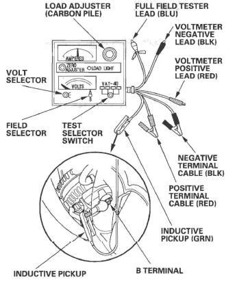 Honda Cr V Alternator And Regulator
