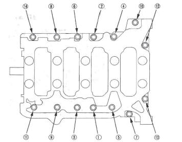 Honda CR-V. Engine Block