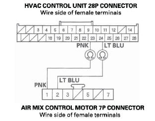 Honda CR-V. HVAC (Heating, Ventilation, and Air Conditioning)