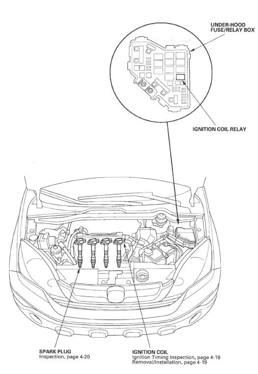 Honda CR-V. Ignition System