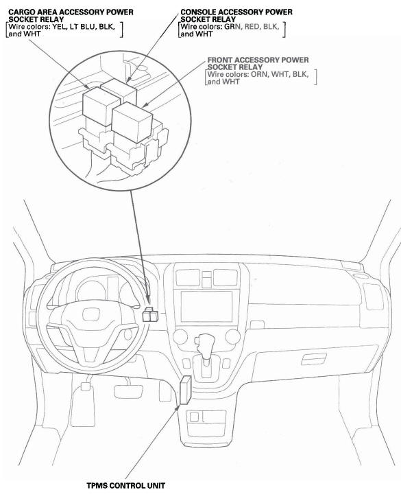 Honda CR-V. Relay and Control Unit Locations