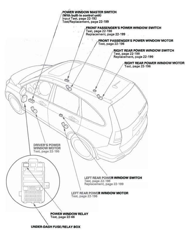Honda CR-V. Power Windows