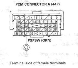 Honda CR-V. PSP Switch Signal Circuit Troubleshooting