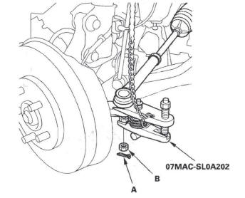 Honda CR-V. Steering