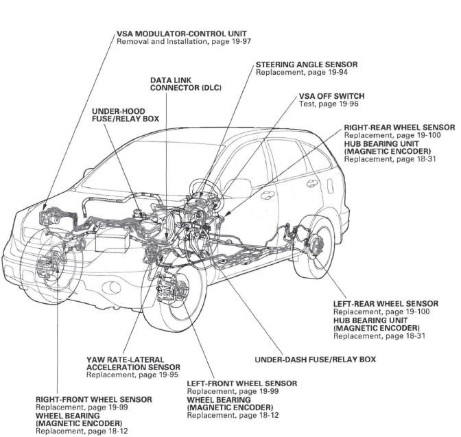 Honda CR-V. VSA (Vehicle Stability Assist) System Components